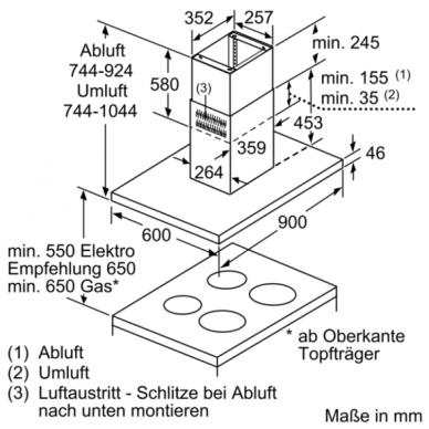 Gartraukiai Bosch DIB97JP50 4