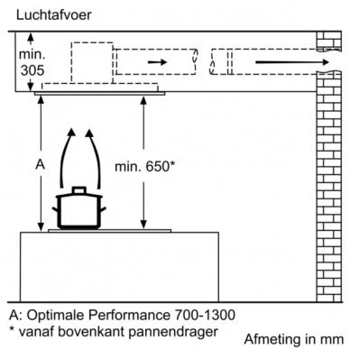 Gartraukiai Bosch DRC97AQ50 6